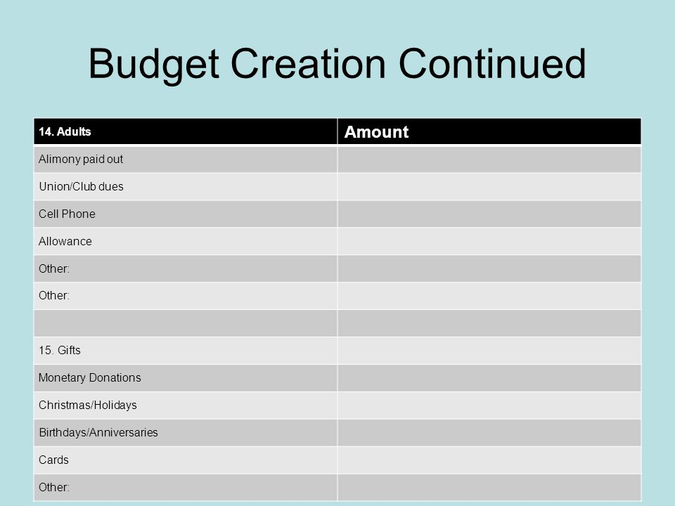 Budget Creation Continued 13.