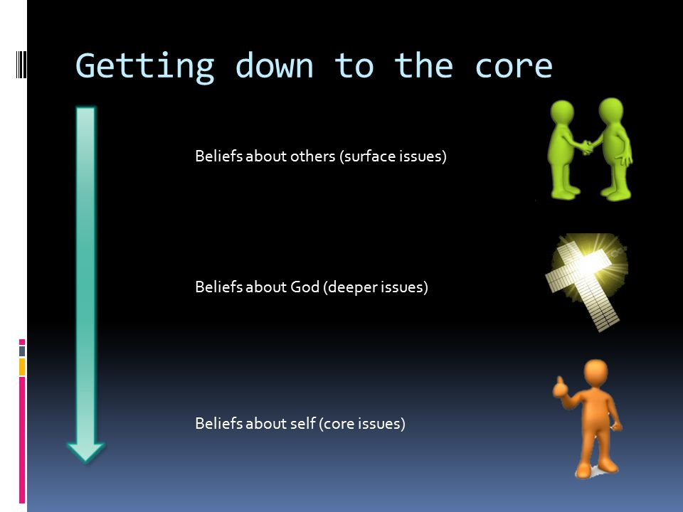 Getting down to the core Beliefs about self (core issues) Beliefs about God (deeper issues) Beliefs about others (surface issues)
