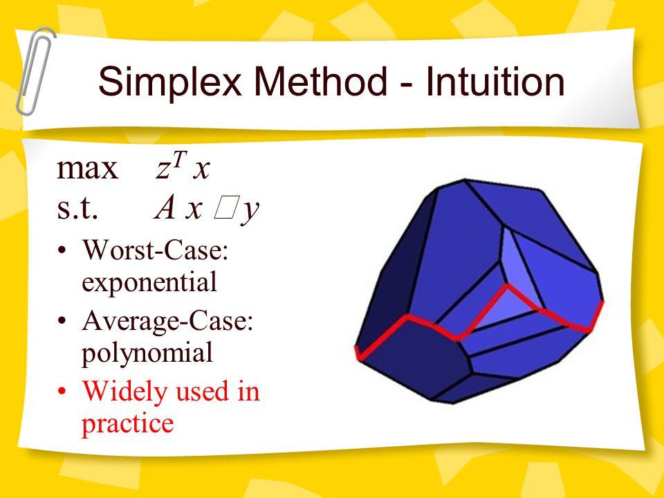 Simplex Method - Intuition max z T x s.t.