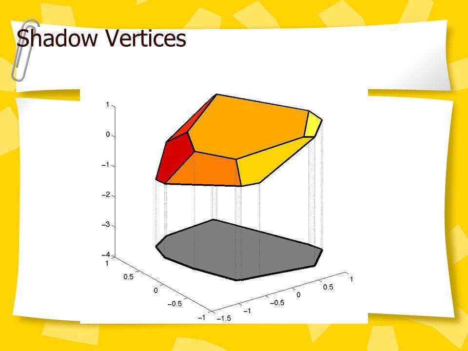 Shadow Vertices