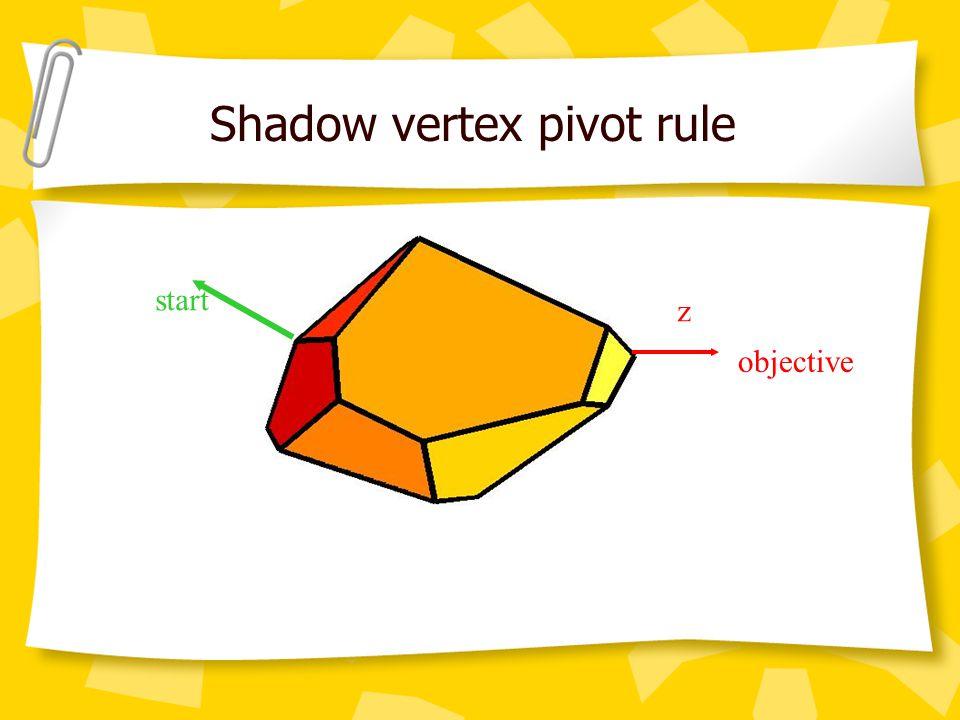 Shadow vertex pivot rule objective start z