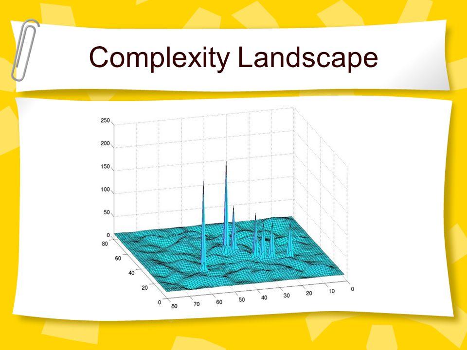 Complexity Landscape