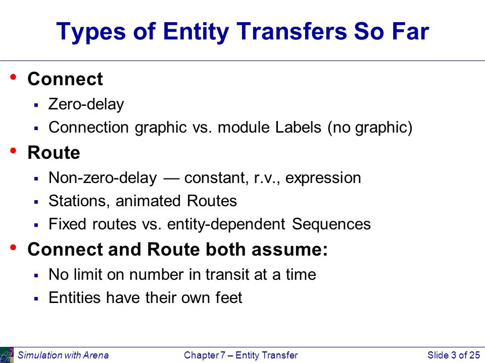 Simulation with ArenaChapter 7 – Entity TransferSlide 3 of 25 Types of Entity Transfers So Far Connect  Zero-delay  Connection graphic vs.