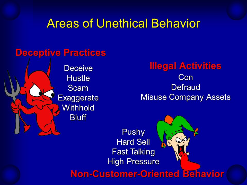 Areas of Unethical Behavior DeceiveHustleScamExaggerateWithholdBluff Pushy Hard Sell Fast Talking High Pressure ConDefraud Misuse Company Assets Deceptive Practices Illegal Activities Non-Customer-Oriented Behavior