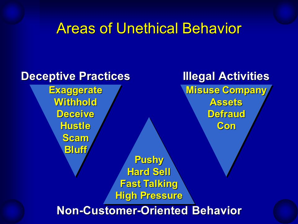 Areas of Unethical Behavior ExaggerateWithholdDeceiveHustleScamBluff Deceptive Practices Misuse Company AssetsDefraudCon Illegal Activities Pushy Hard Sell Fast Talking High Pressure Non-Customer-Oriented Behavior