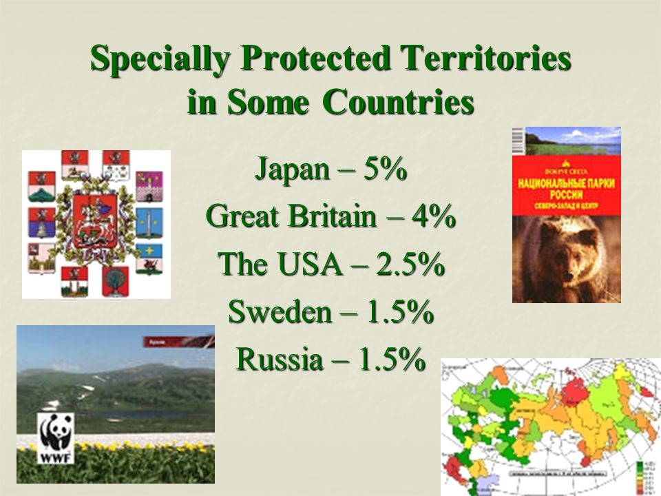 Specially Protected Territories in Some Countries Japan – 5% Great Britain – 4% The USA – 2.5% Sweden – 1.5% Russia – 1.5%
