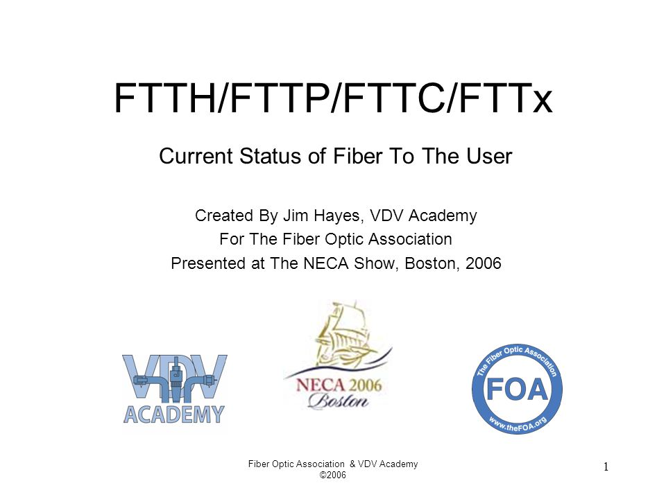 Fiber Optic Association & VDV Academy ©2006 12 FTTx Architectures Home run - fiber from CO to every home Active star - local switch then fiber to every home Passive optical network (PON) - use splitter near customer share fiber to CO WDM PON - PON but with each customer having a specified wavelength All based on standard SM fiber