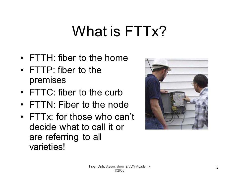 Fiber Optic Association & VDV Academy ©2006 3 What is FTTx.