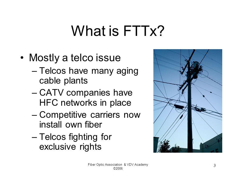 Fiber Optic Association & VDV Academy ©2006 14 FTTx Architecture Active Star Network