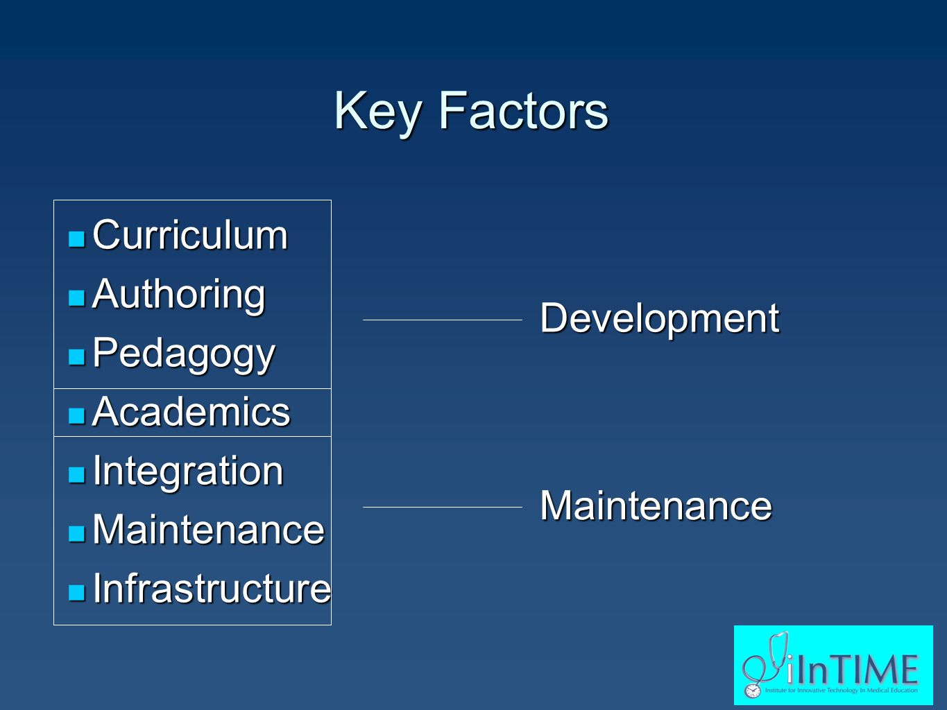 Key Factors Curriculum Curriculum Authoring Authoring Pedagogy Pedagogy Academics Academics Integration Integration Maintenance Maintenance Infrastructure Infrastructure Development Maintenance