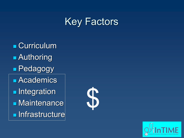 Key Factors Curriculum Curriculum Authoring Authoring Pedagogy Pedagogy Academics Academics Integration Integration Maintenance Maintenance Infrastructure Infrastructure $