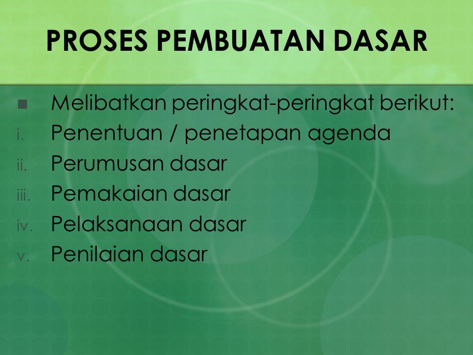 PROSES PEMBUATAN DASAR Melibatkan peringkat-peringkat berikut: i. Penentuan / penetapan agenda ii. Perumusan dasar iii. Pemakaian dasar iv. Pelaksanaa