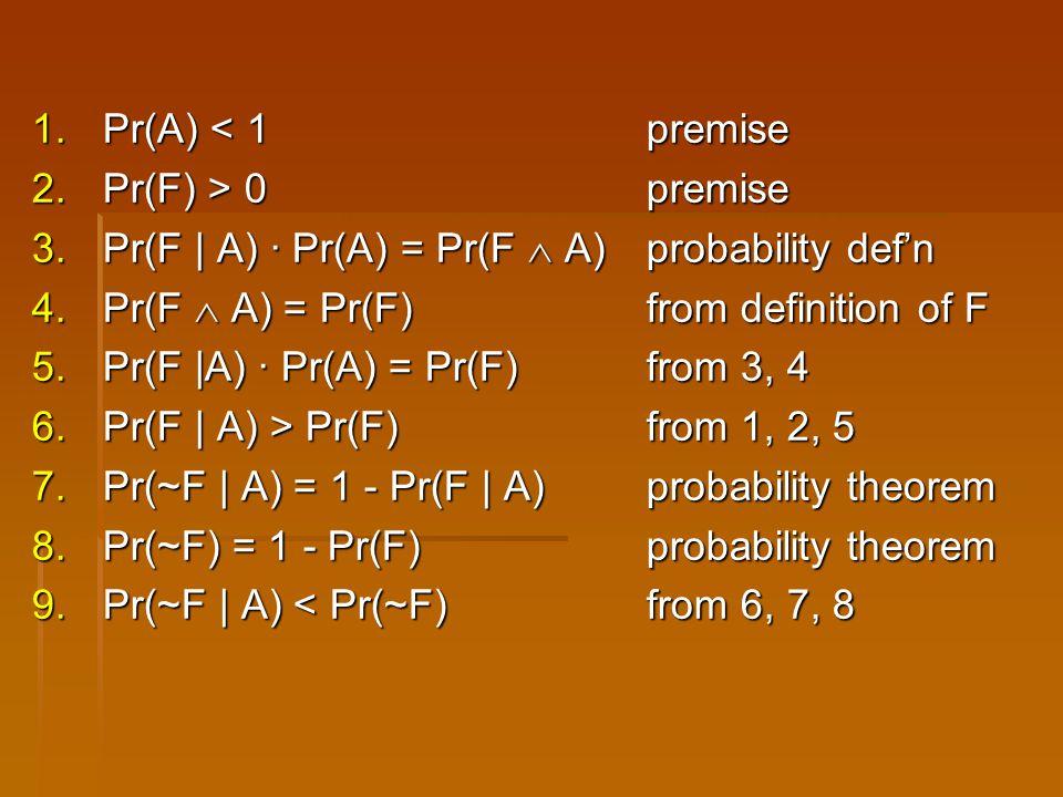 1.Pr(A) < 1premise 2.Pr(F) > 0premise 3.Pr(F | A) ∙ Pr(A) = Pr(F  A)probability def'n 4.Pr(F  A) = Pr(F)from definition of F 5.Pr(F |A) ∙ Pr(A) = Pr