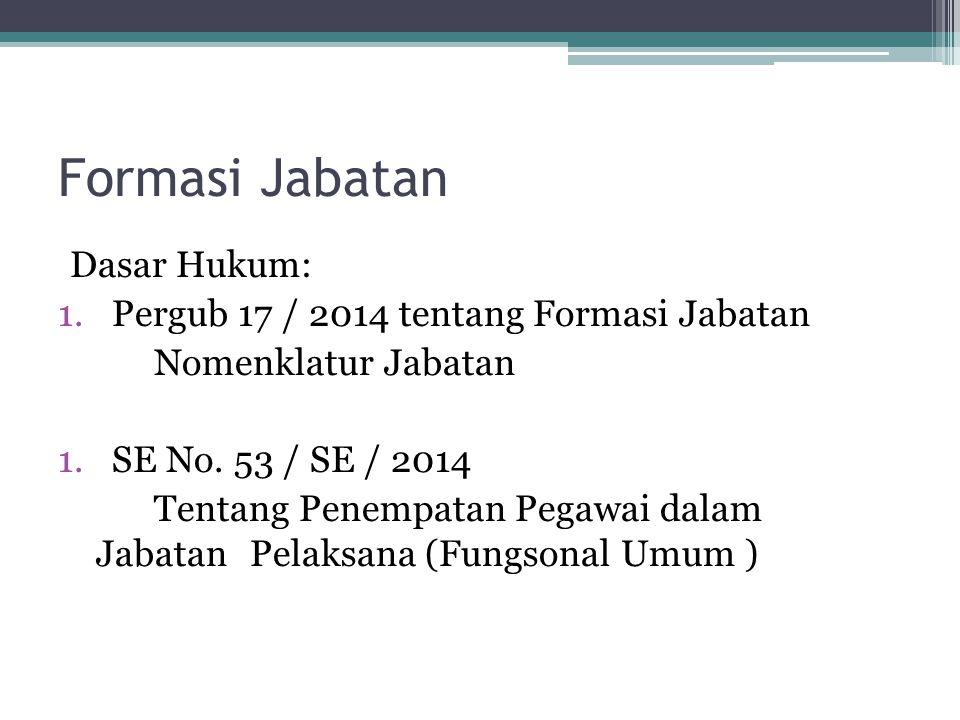 Formasi Jabatan Dasar Hukum: 1.Pergub 17 / 2014 tentang Formasi Jabatan Nomenklatur Jabatan 1.SE No.
