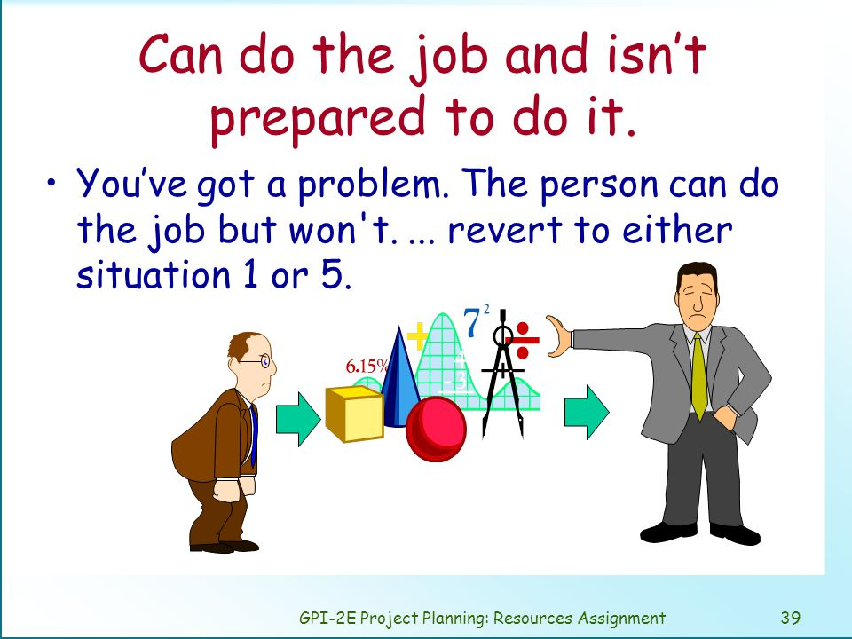 GPI-2E Project Planning: Resources Assignment39 Can do the job and isn't prepared to do it.