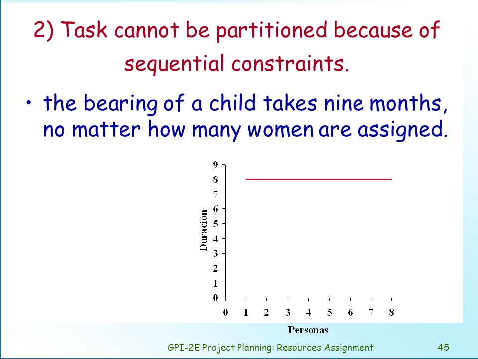 GPI-2E Project Planning: Resources Assignment45 2) Task cannot be partitioned because of sequential constraints.