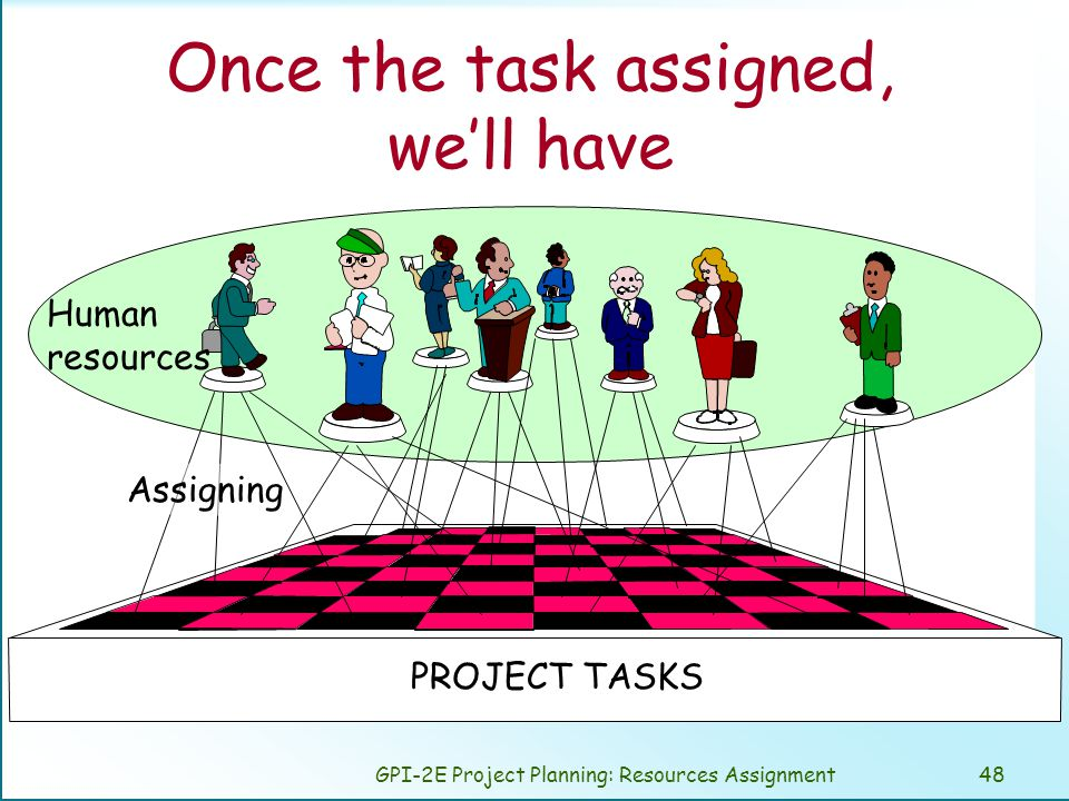 GPI-2E Project Planning: Resources Assignment48 Once the task assigned, we'll have PROJECT TASKS Human resources Assigning