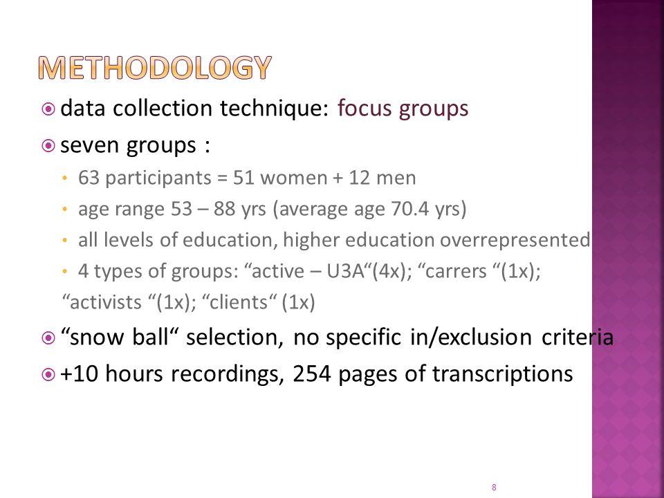  data collection technique: focus groups  seven groups : 63 participants = 51 women + 12 men age range 53 – 88 yrs (average age 70.4 yrs) all levels