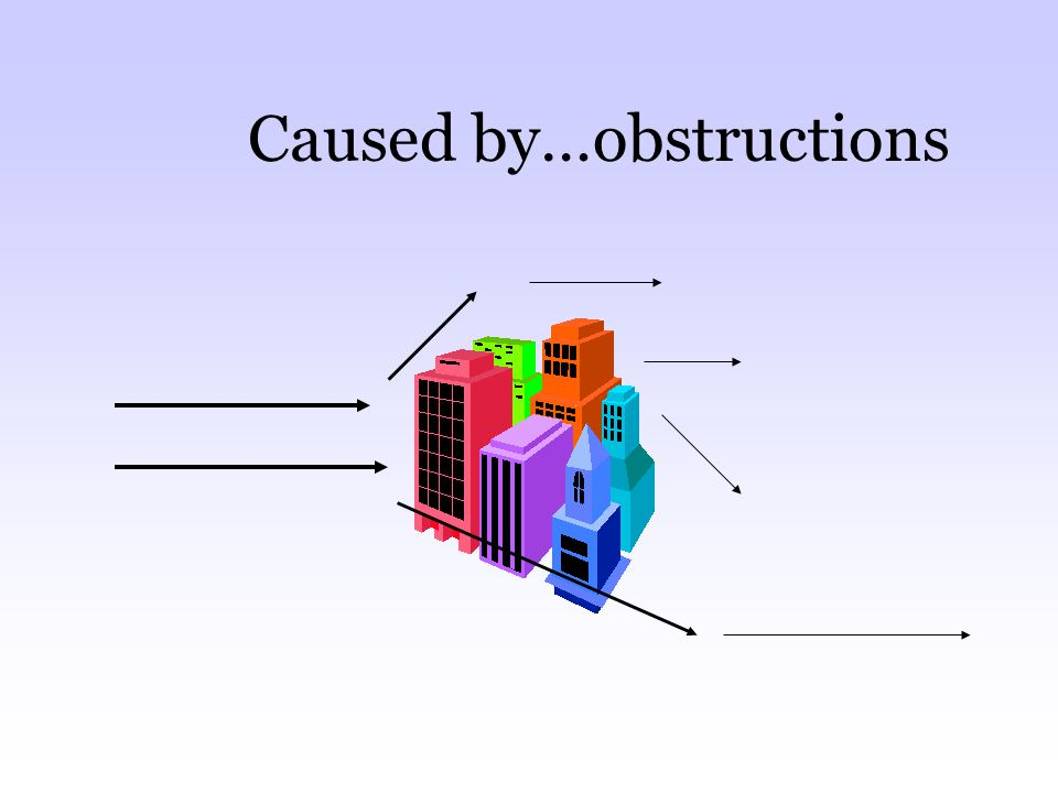 Caused by…obstructions