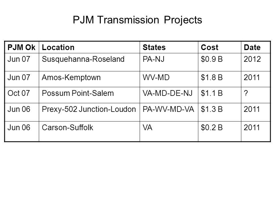 PJM Proposed Transmission with Existing Generation Carson-Suffolk Prexy-Loudon Possum Point-Salem Amos-Kemptown Susquehanna-Roseland