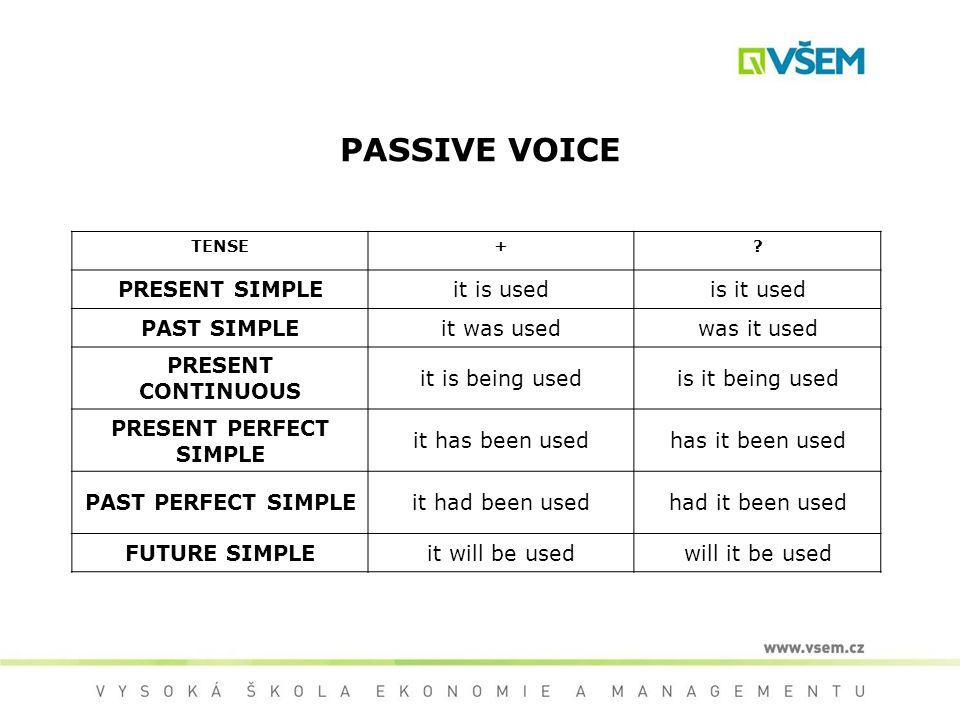 PASSIVE VOICE TENSE+.