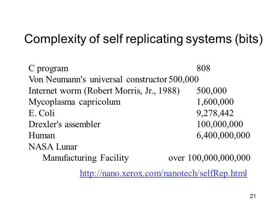 21 C program 808 Von Neumann s universal constructor500,000 Internet worm (Robert Morris, Jr., 1988)500,000 Mycoplasma capricolum1,600,000 E.