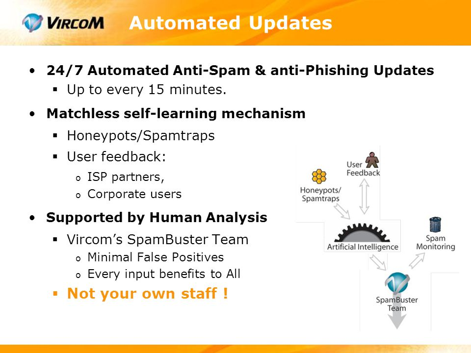 Automated Updates 24/7 Automated Anti-Spam & anti-Phishing Updates  Up to every 15 minutes. Matchless self-learning mechanism  Honeypots/Spamtraps 