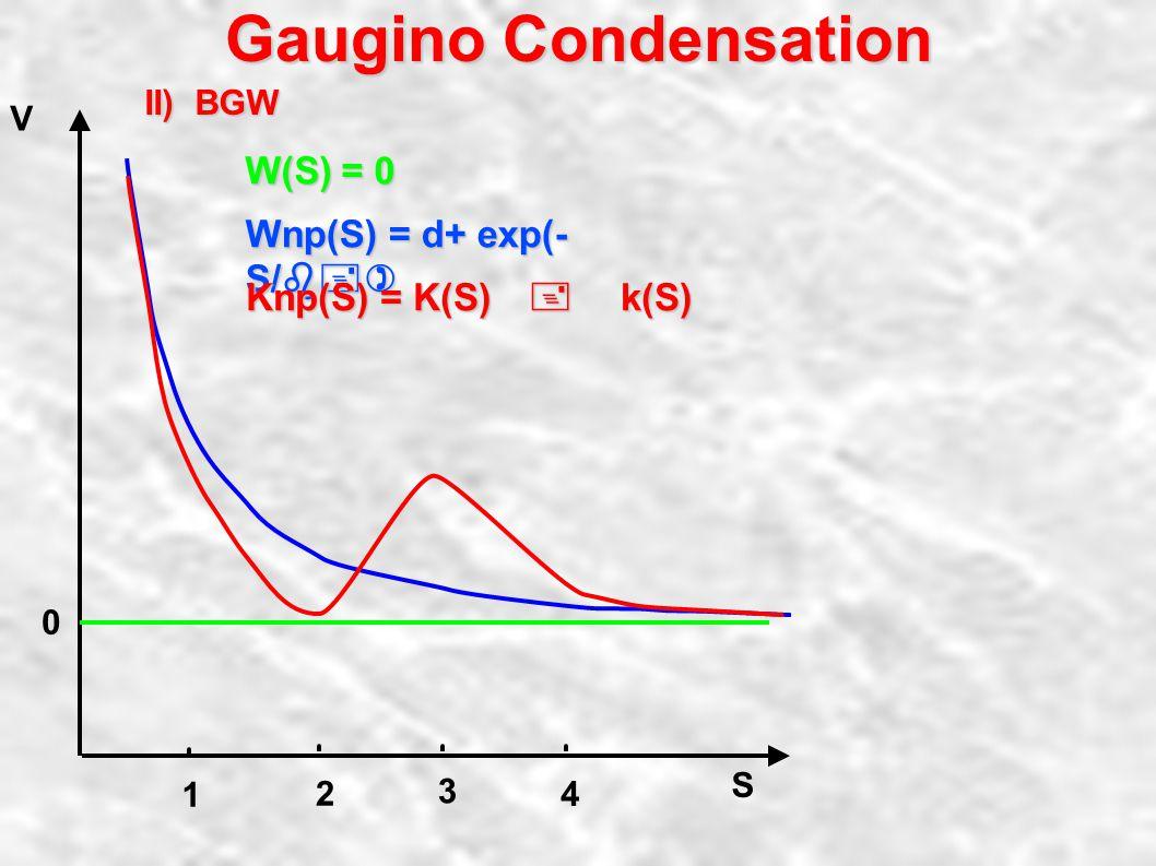 Gaugino Condensation Wnp(S) = d1 exp(- S/b1) Wnp(S) = d1 exp(-S/b1) + d2 exp (-S/b2) V S W(S) = 0 0 1 2 3 4 I) Racetrack