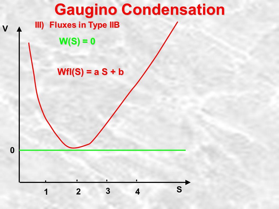 Gaugino Condensation Wnp(S) = d+ exp(- S/b+) Knp(S) = K(S) + k(S) V S W(S) = 0 0 1 2 3 4 II) BGW