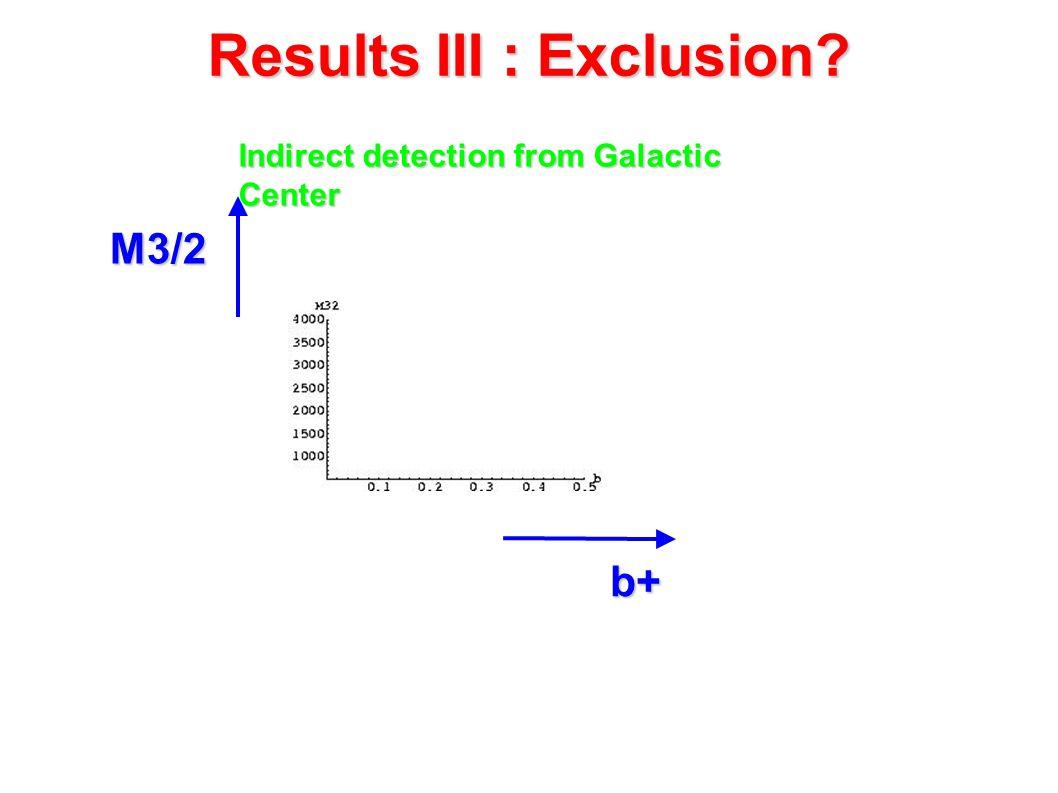 Results II : Fluxes