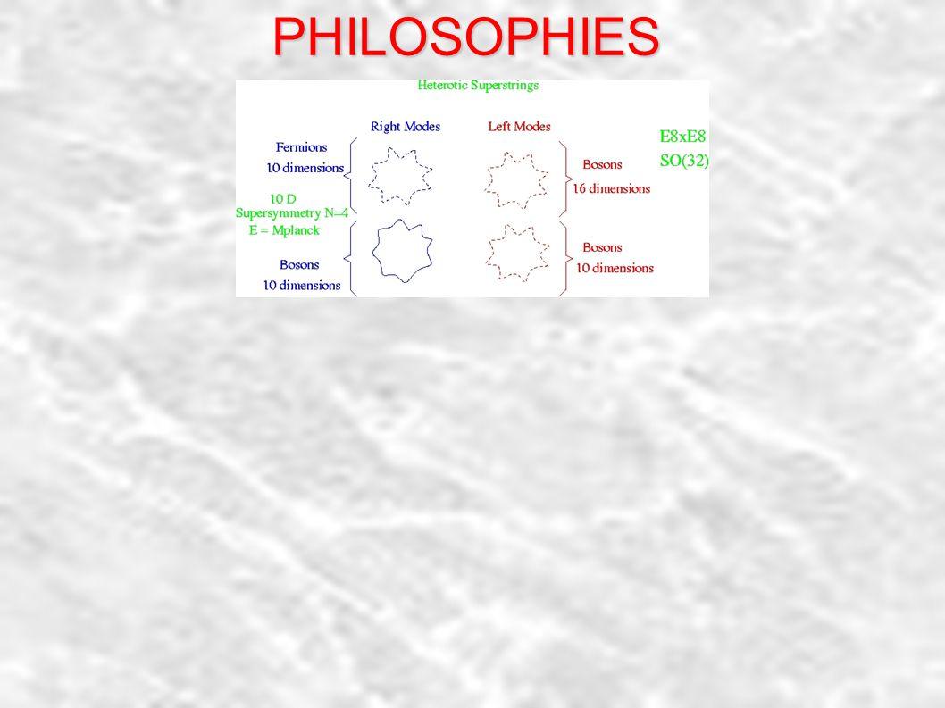 PLAN II)Constructions of string effective models Perturbative and non-perturbative effect s: Gaugino condensation Lagrangian Construction Phenomenolog