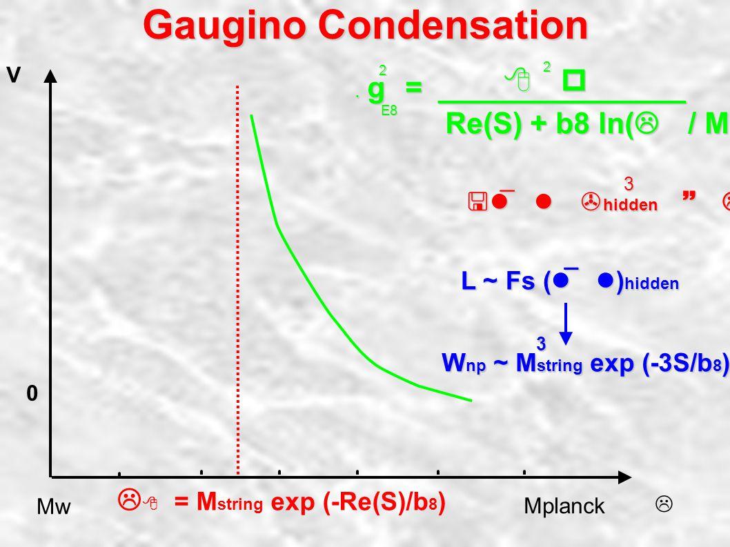 Lagrangian Construction K(S,T) = -Ln(S+S) – 3 Ln(T+T) + (T+T)ⁿC a C a  _ _ _ na na A string  1/a  ds dt (  s x  x m ) -(y r s  y m ) m m s s Mplanck >> Mw A eff  1/a  d x  g R / (a ) + ¼ Tr F / (a ) +...