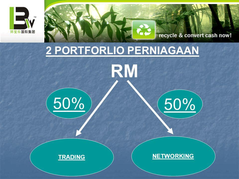 RM TRADING NETWORKING 50% 2 PORTFORLIO PERNIAGAAN