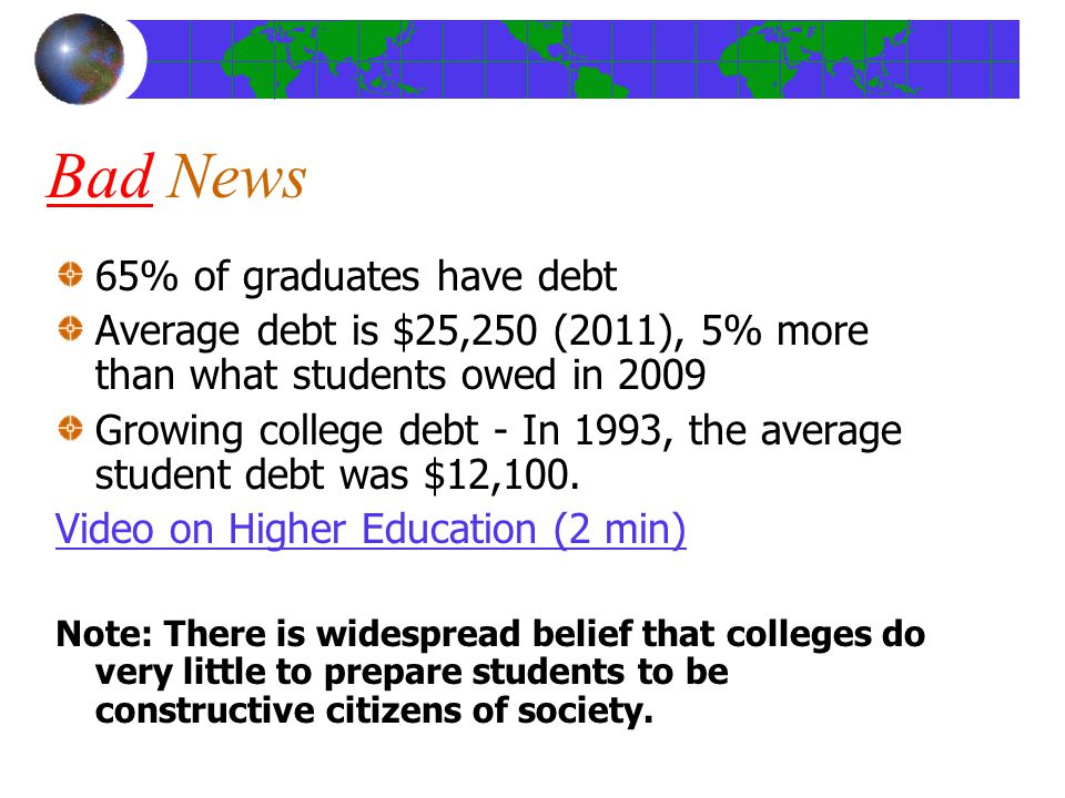 Bad News 65% of graduates have debt Average debt is $25,250 (2011), 5% more than what students owed in 2009 Growing college debt - In 1993, the average student debt was $12,100.