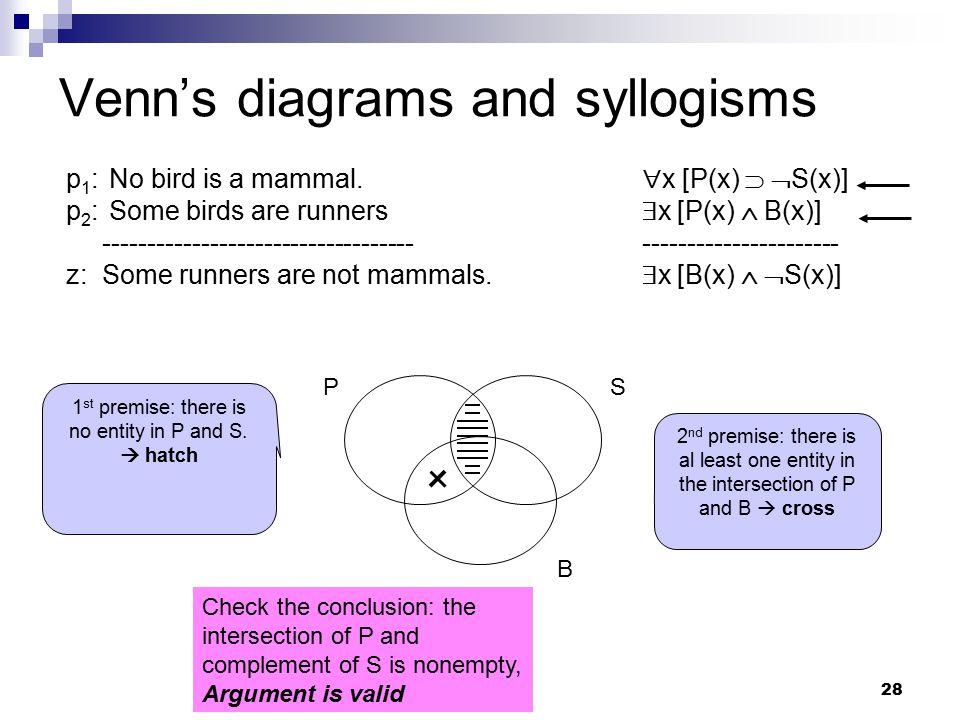 28 Venn's diagrams and syllogisms p 1 : No bird is a mammal.  x [P(x)   S(x)] p 2 : Some birds are runners  x [P(x)  B(x)] ----------------------