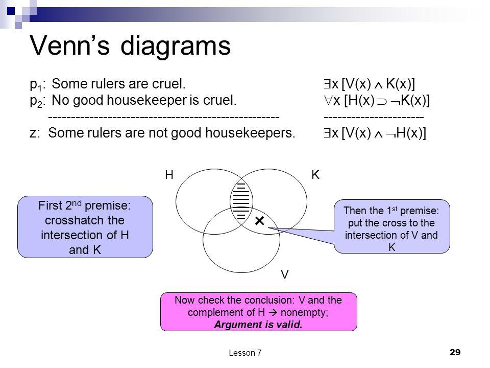 Lesson 7 29 Venn's diagrams p 1 : Some rulers are cruel.  x [V(x)  K(x)] p 2 : No good housekeeper is cruel.  x [H(x)   K(x)] -------------------