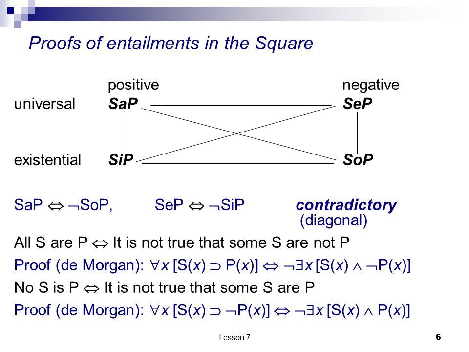 Lesson 7 6 Proofs of entailments in the Square positivenegative universalSaPSeP existentialSiPSoP SaP   SoP, SeP   SiP contradictory (diagonal) Al