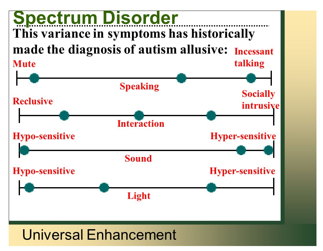 Universal Enhancement Spectrum Disorder This variance in symptoms has historically made the diagnosis of autism allusive: Mute Incessant talking Speak
