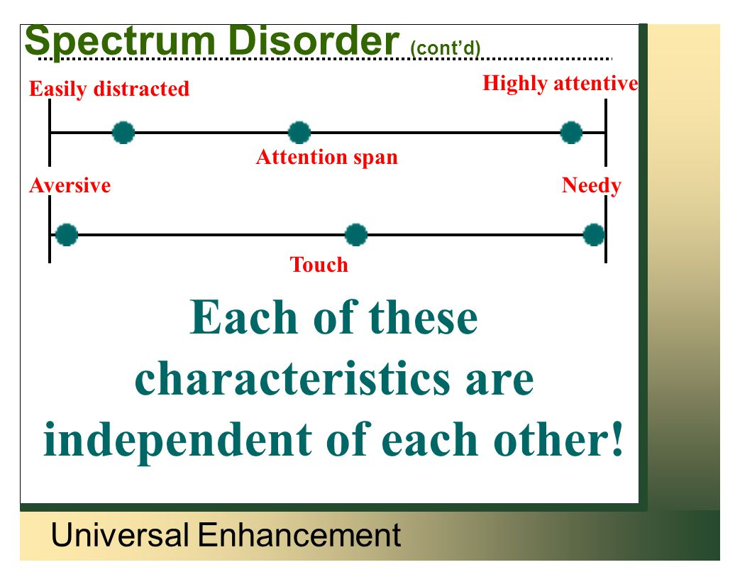 Universal Enhancement Spectrum Disorder (cont'd) Attention span Easily distracted Highly attentive Touch AversiveNeedy Each of these characteristics a