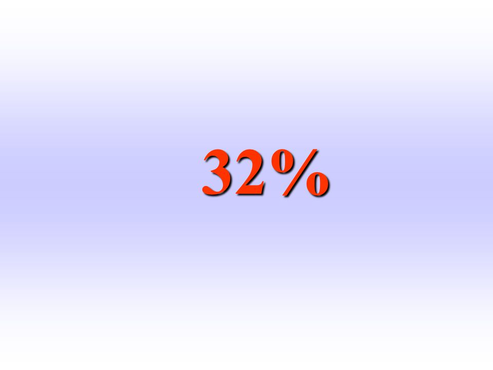 What percentage of teen mothers get their high school diploma