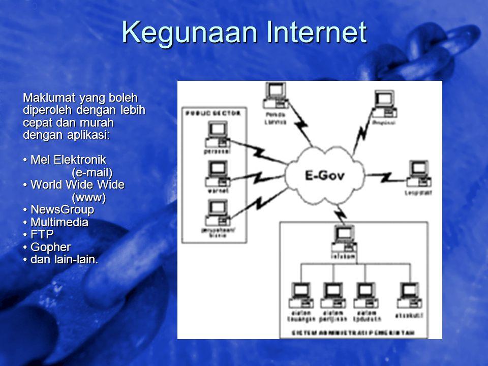 © 2002 By Default! A Free sample background from www.awesomebackgrounds.com Slide 20 Kegunaan Internet Maklumat yang boleh diperoleh dengan lebih cepa