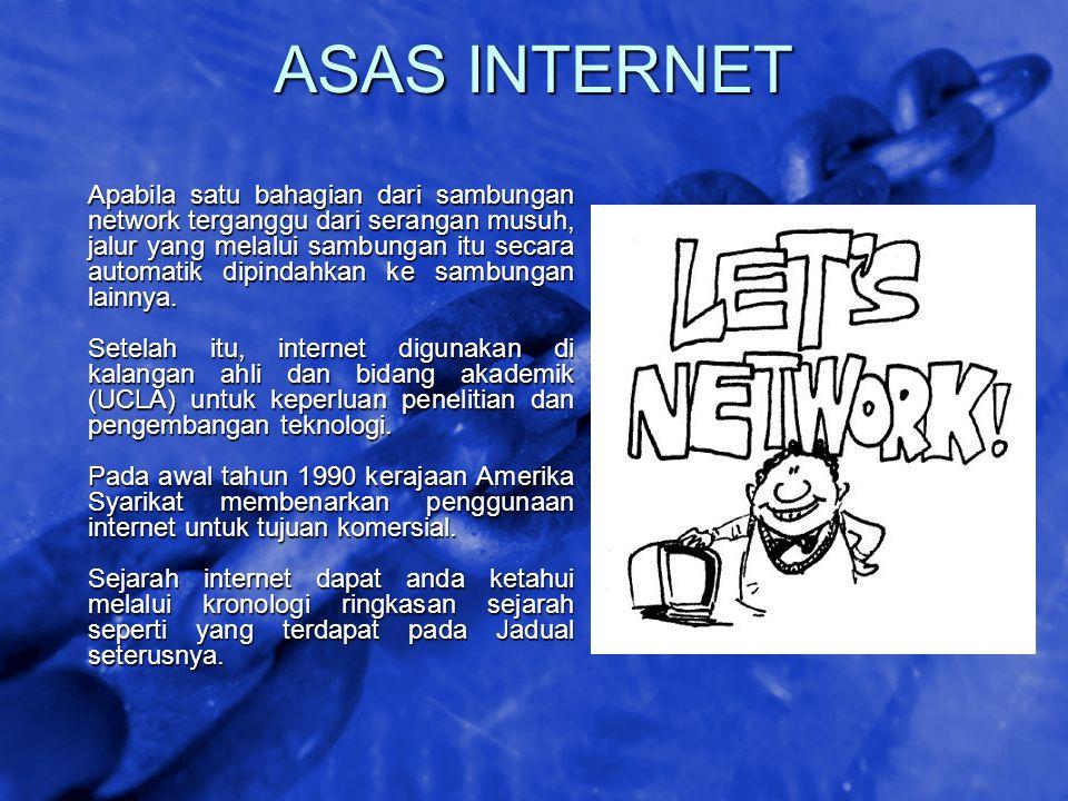© 2002 By Default! A Free sample background from www.awesomebackgrounds.com Slide 8 ASAS INTERNET Apabila satu bahagian dari sambungan network tergang