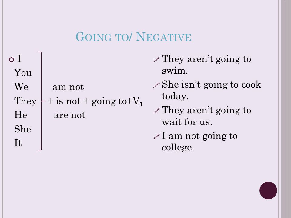 G OING TO / N EGATIVE I You We am not They + is not + going to+V 1 He are not She It  They aren't going to swim.  She isn't going to cook today.  T