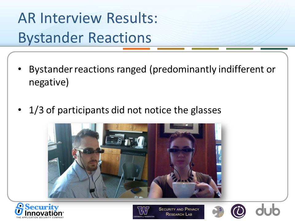 AR Interview Results: Bystander Reactions Bystander reactions ranged (predominantly indifferent or negative) 1/3 of participants did not notice the glasses