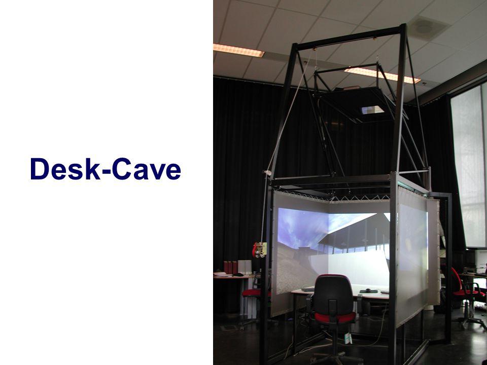 Desk-Cave