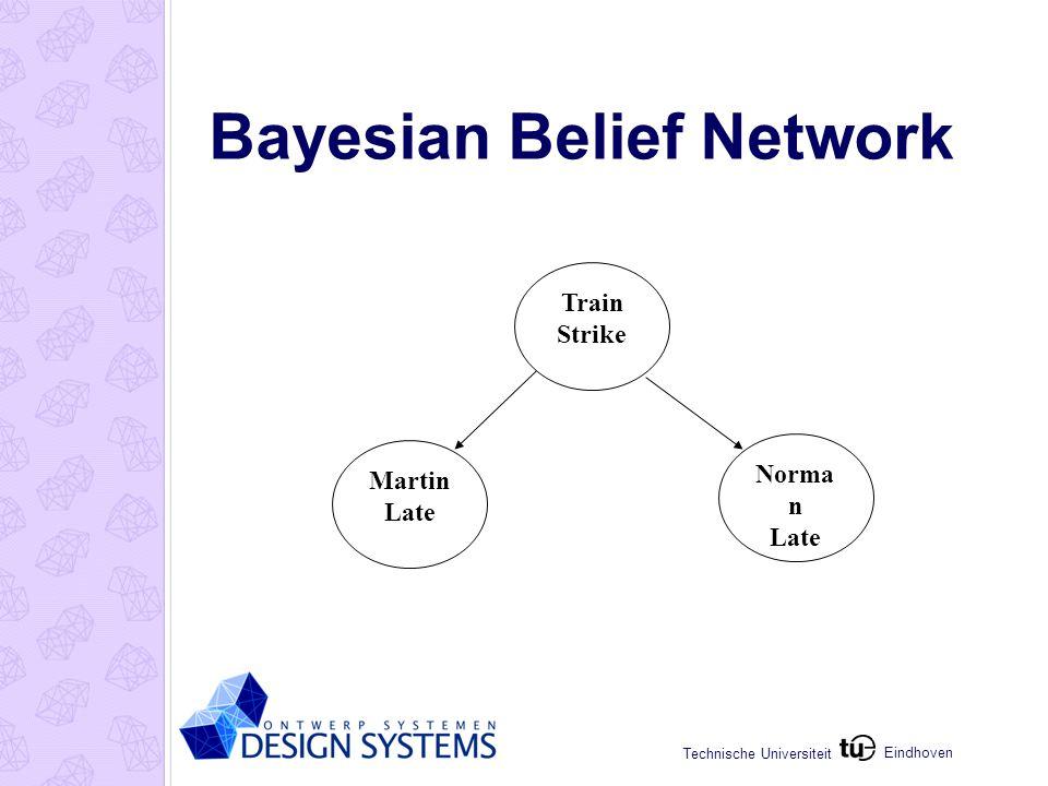 Eindhoven Technische Universiteit Bayesian Belief Network Norma n Late Martin Late Train Strike