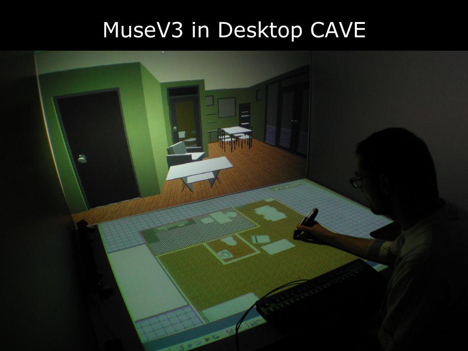 Eindhoven Technische Universiteit MuseV3 in Desktop CAVE