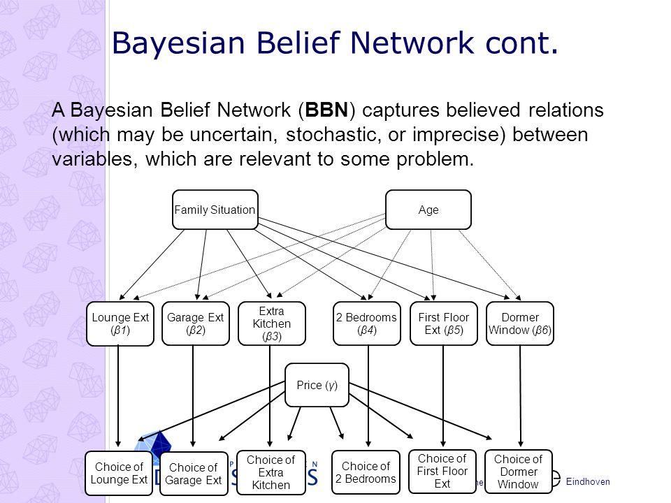 Eindhoven Technische Universiteit Bayesian Belief Network cont.
