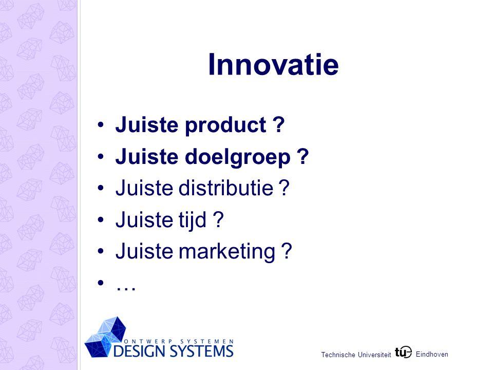 Eindhoven Technische Universiteit Innovatie Juiste product .