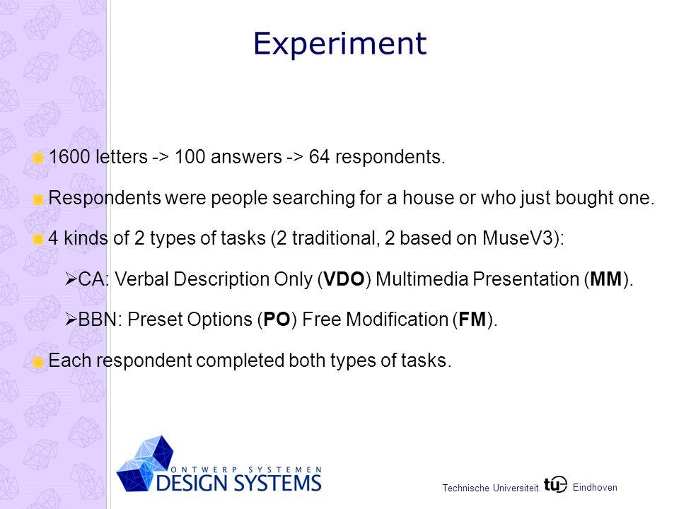 Eindhoven Technische Universiteit Experiment 1600 letters -> 100 answers -> 64 respondents.